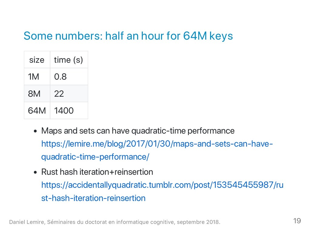 Some numbers: half an hour for 64M keys size ti...