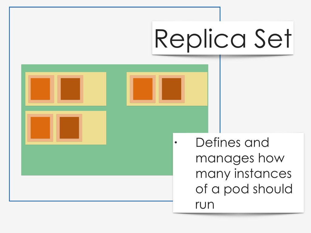 Replica Set • Defines and manages how many inst...