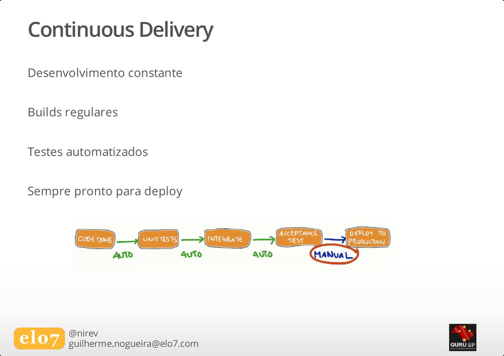 Continuous Delivery Desenvolvimento constante B...