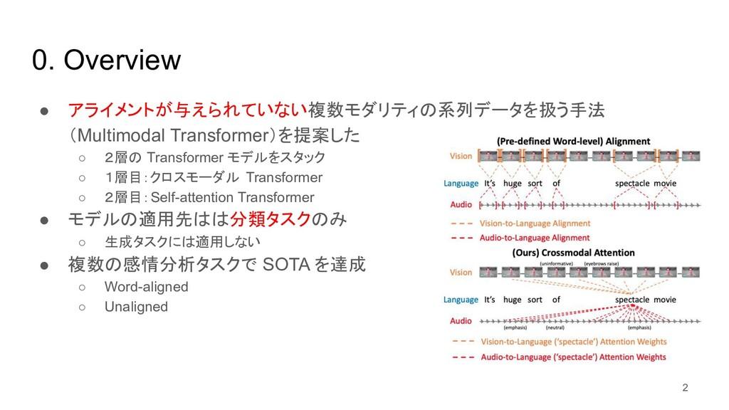 0. Overview ● アライメントが与えられていない複数モダリティの系列データを扱う手法...