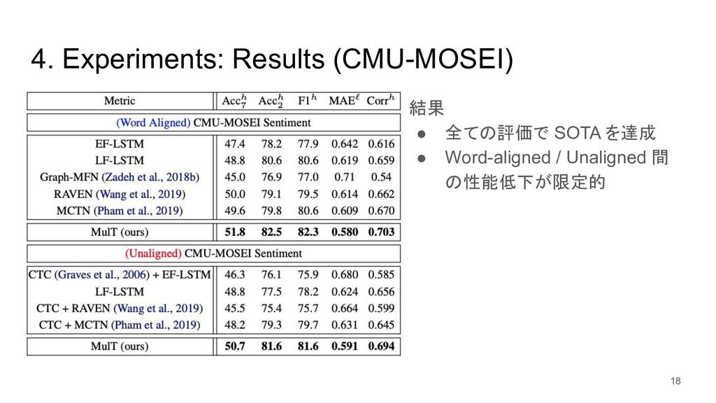 4. Experiments: Results (CMU-MOSEI) 結果 ● 全ての評価で...