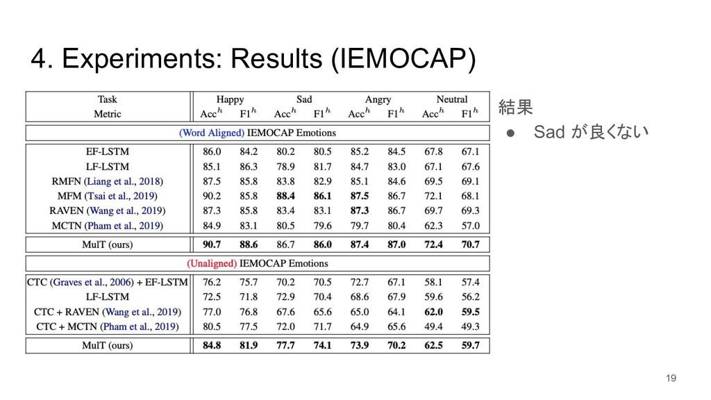 4. Experiments: Results (IEMOCAP) 結果 ● Sad が良くな...