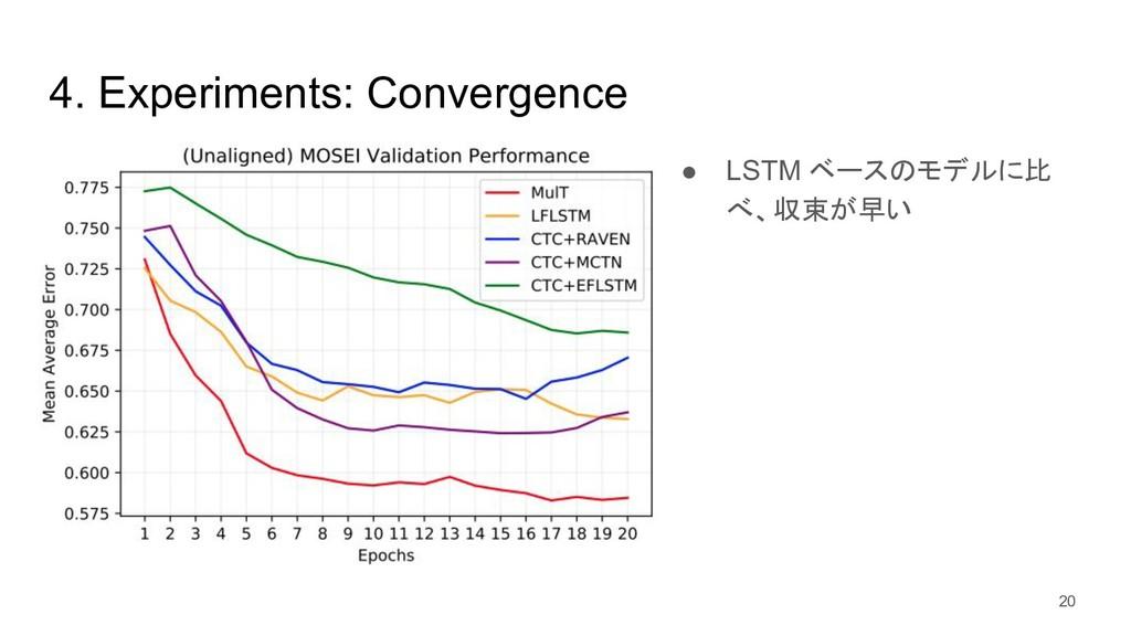4. Experiments: Convergence ● LSTM ベースのモデルに比 べ、...
