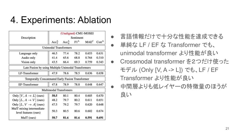 4. Experiments: Ablation ● 言語情報だけで十分な性能を達成できる ●...