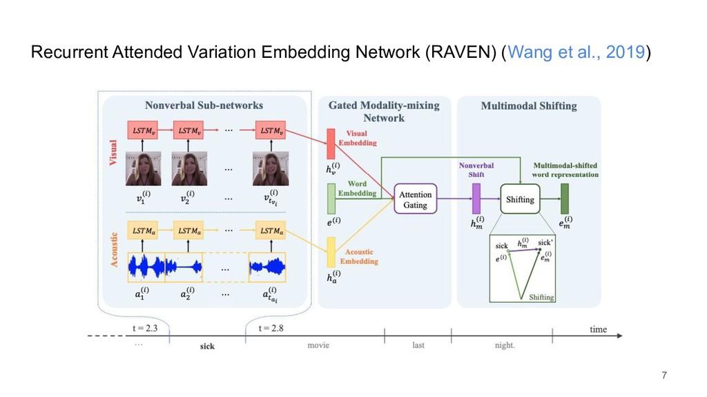 Recurrent Attended Variation Embedding Network ...