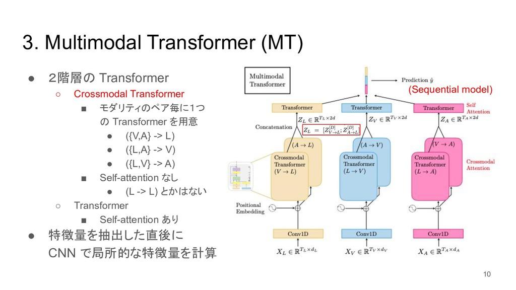 3. Multimodal Transformer (MT) ● 2階層の Transform...