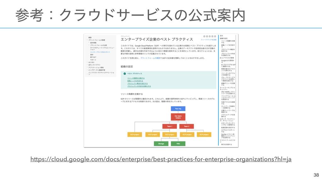 https://cloud.google.com/docs/enterprise/best-p...