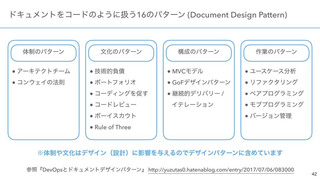 ɹυΩϡϝϯτΛίʔυͷΑ͏ʹѻ͏16ͷύλʔϯ (Document Design ...