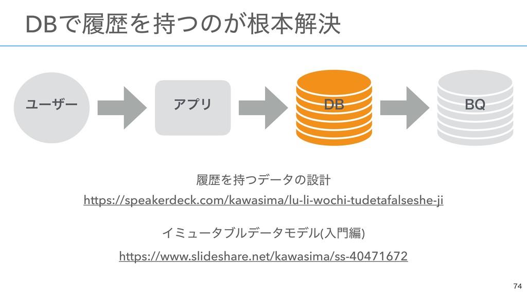 ཤྺΛͭσʔλͷઃܭ https://speakerdeck.com/kawasima/lu...