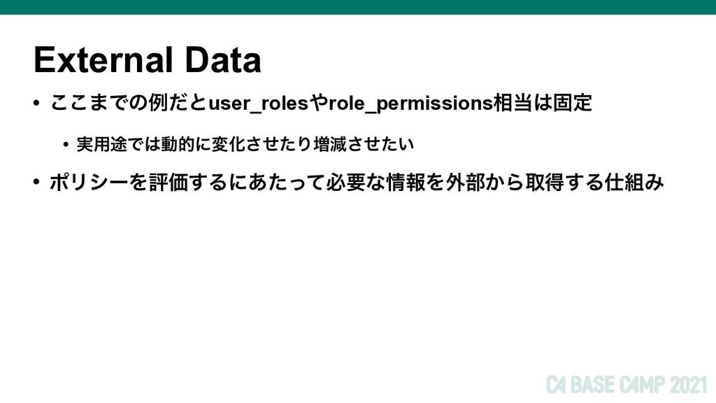External Data • ͜͜·Ͱͷྫͩͱuser_rolesrole_permiss...