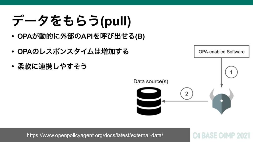 σʔλΛΒ͏(pull) • OPA͕ಈతʹ֎෦ͷAPIΛݺͼग़ͤΔ(B) • OPAͷϨε...