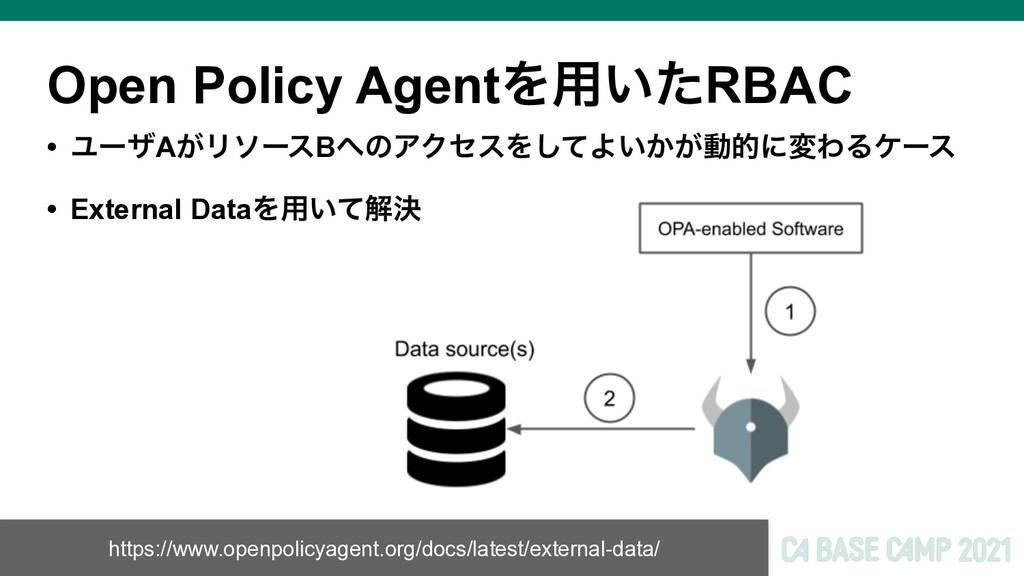 Open Policy AgentΛ༻͍ͨRBAC https://www.openpolic...