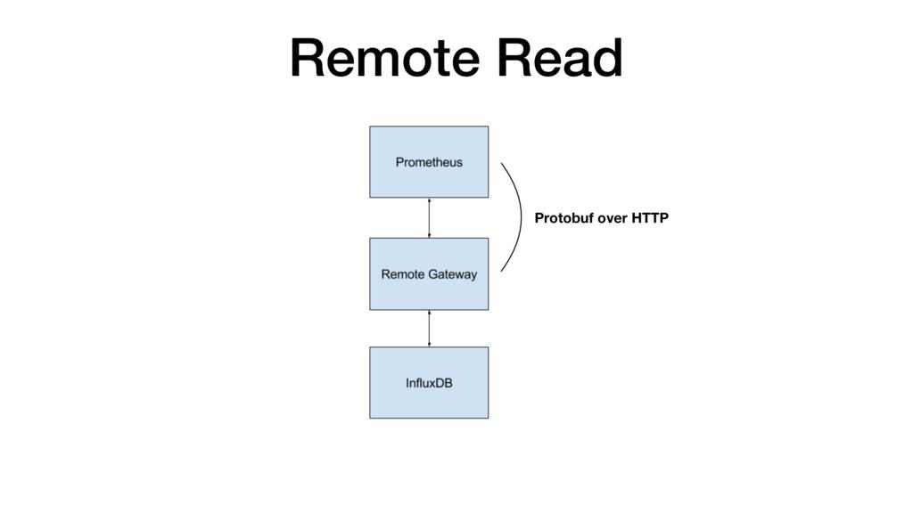 Remote Read Protobuf over HTTP