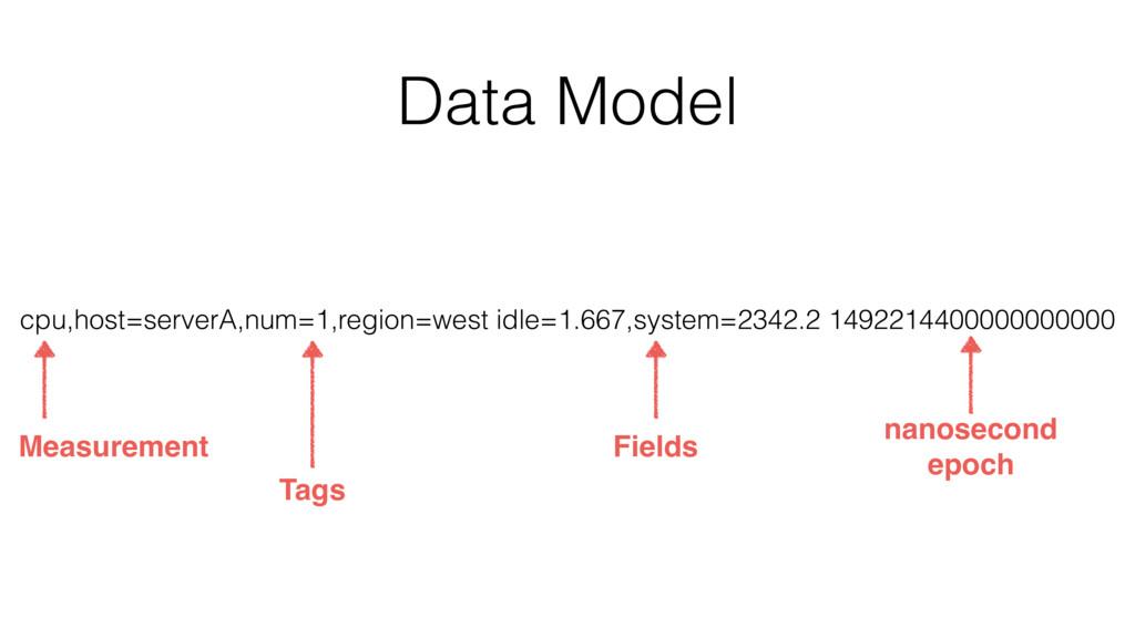 Data Model Measurement cpu,host=serverA,num=1,r...