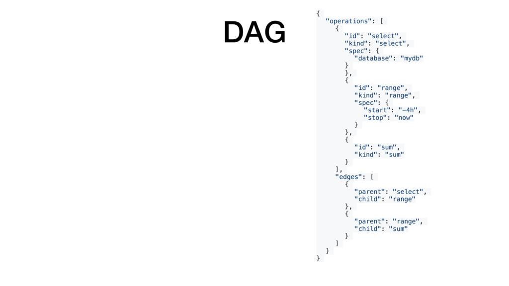 "DAG { ""operations"": [ { ""id"": ""select"", ""kind"":..."