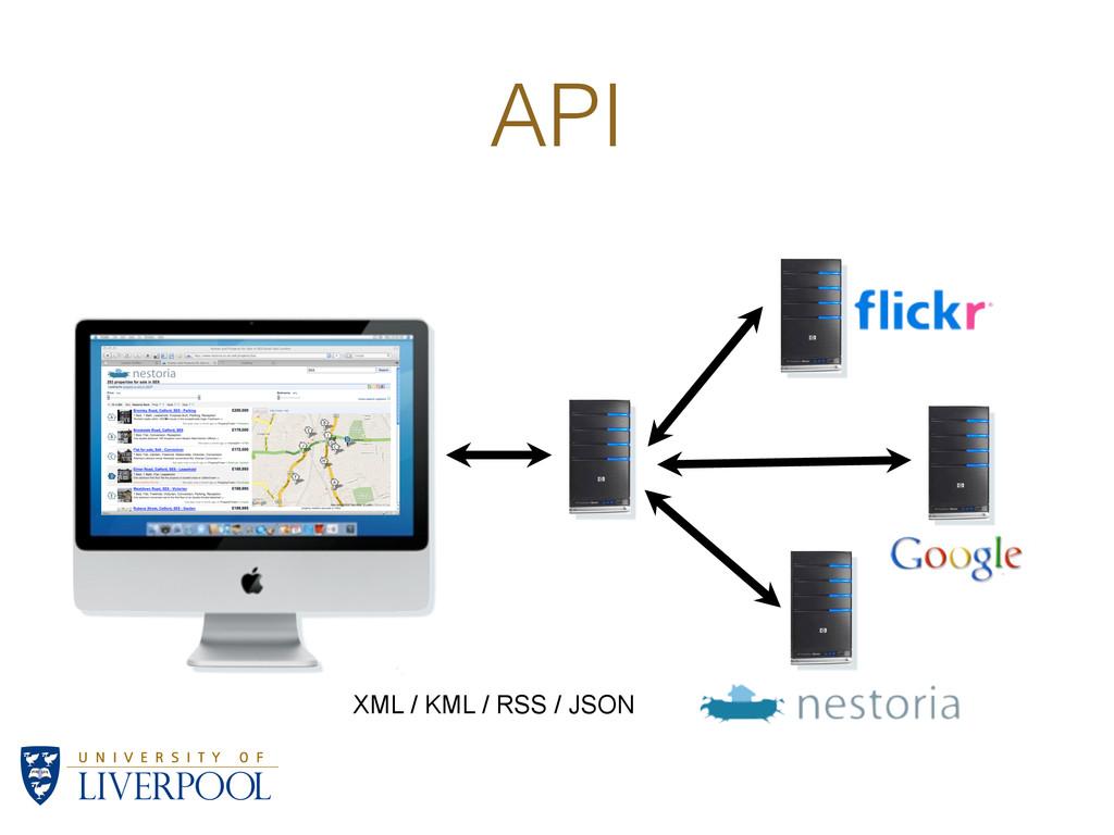 API XML / KML / RSS / JSON