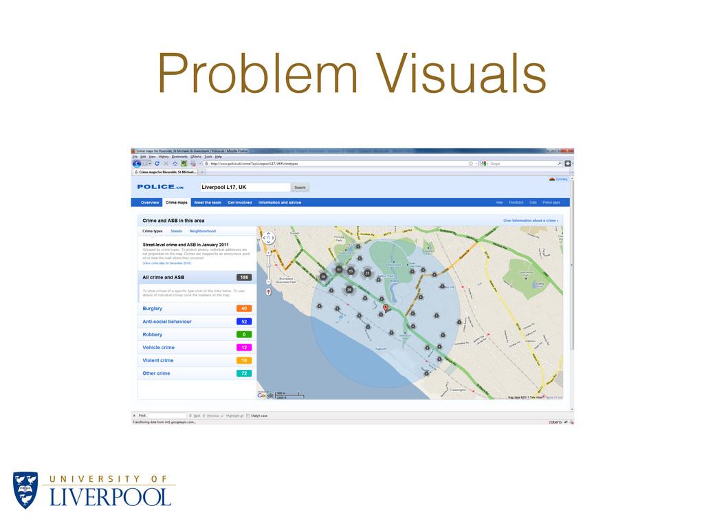 Problem Visuals