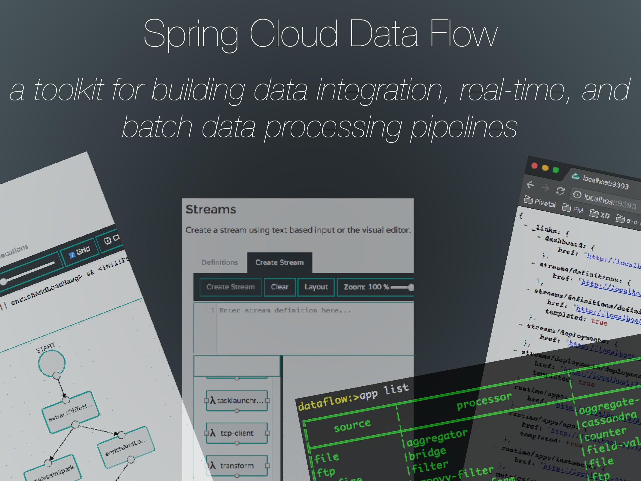Spring Cloud Data Flow a toolkit for building d...