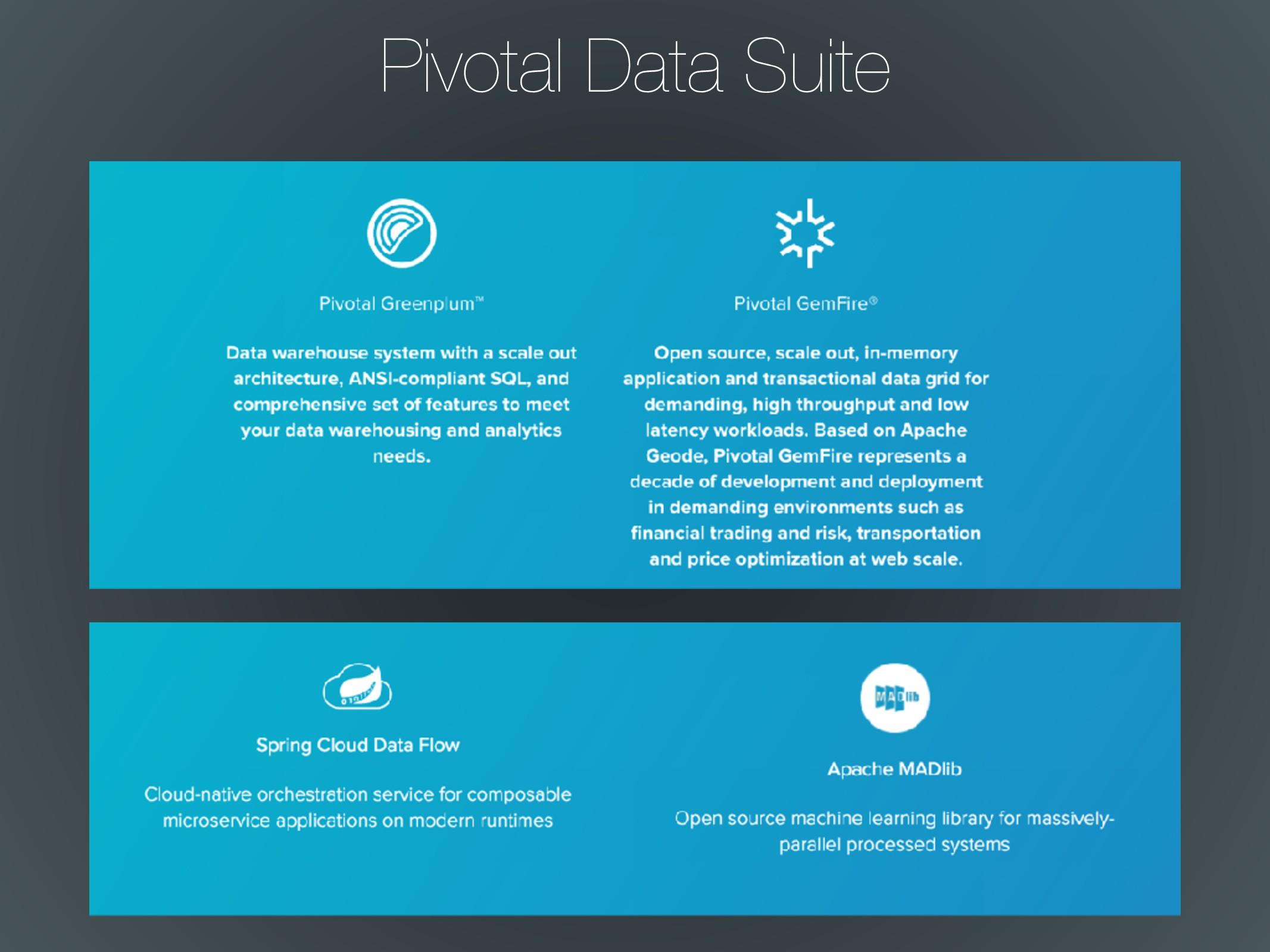 Pivotal Data Suite