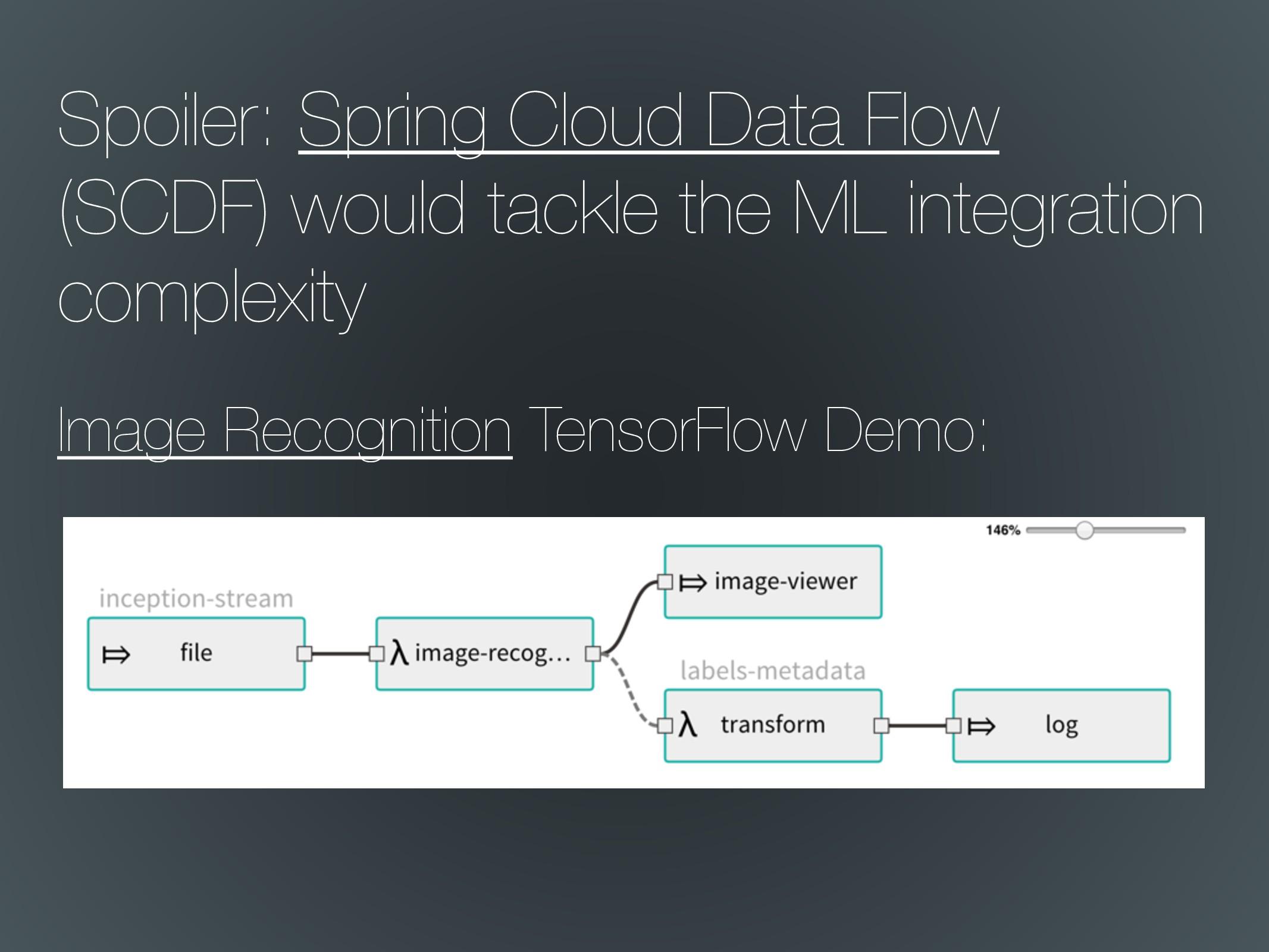 Spoiler: Spring Cloud Data Flow (SCDF) would ta...