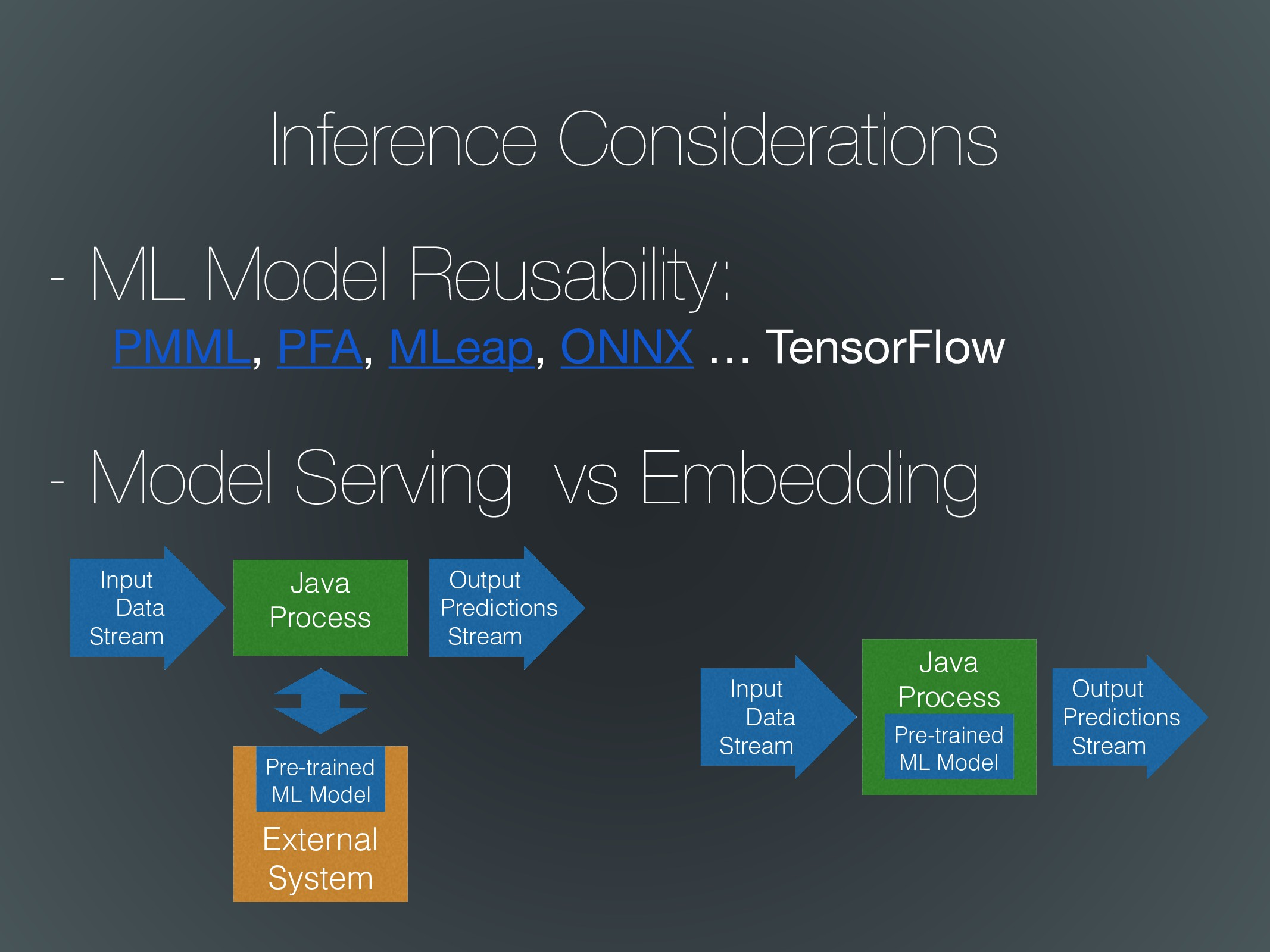 - ML Model Reusability: PMML, PFA, MLeap, ONNX ...