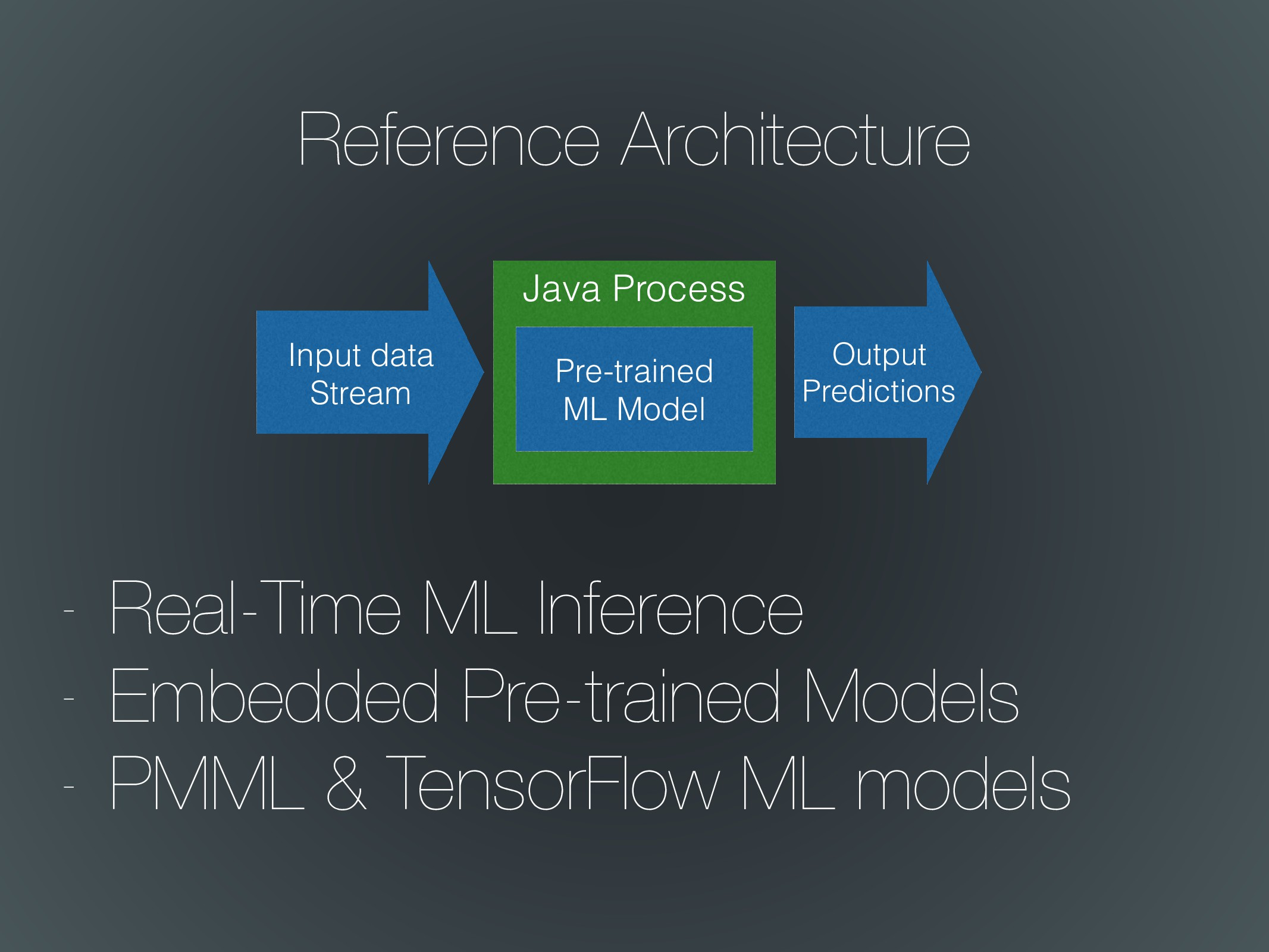 Input data Stream - Real-Time ML Inference - Em...