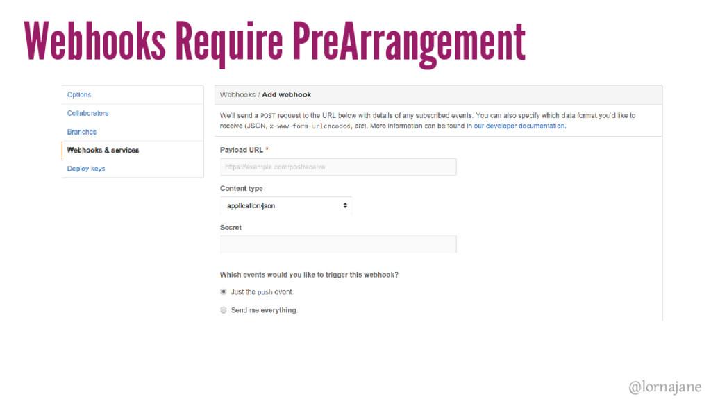 Webhooks Require PreArrangement @lornajane