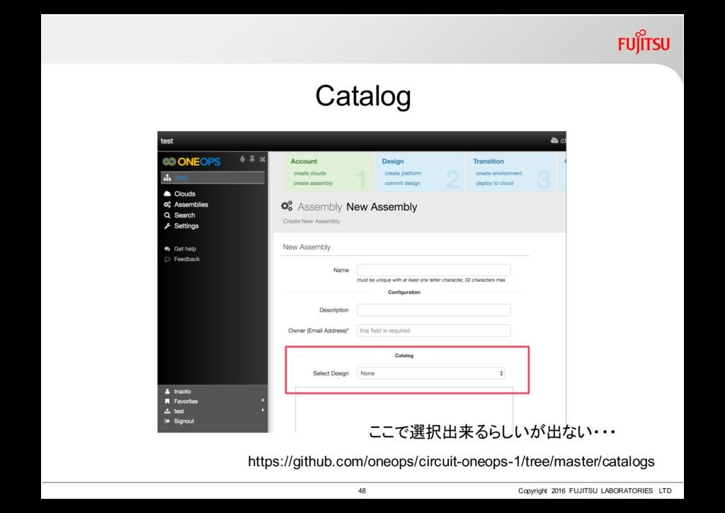 Catalog 48 Copyright 2016 FUJITSU LABORATORIES ...