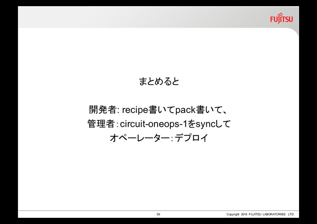 まとめると 開発者: recipe書いてpack書いて、 管理者:circuit-oneops...