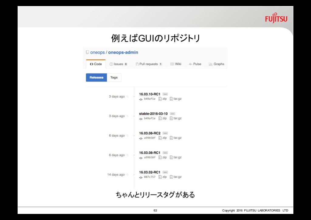 例えばGUIのリポジトリ 63 Copyright 2016 FUJITSU LABORATO...