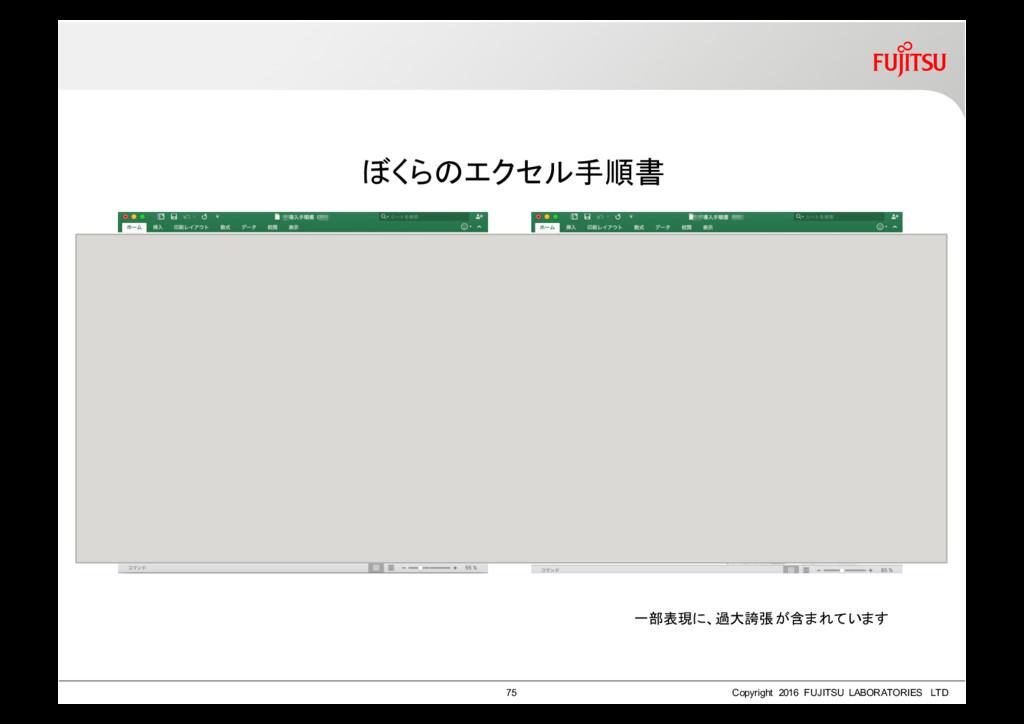 ぼくらのエクセル手順書 75 Copyright 2016 FUJITSU LABORATOR...