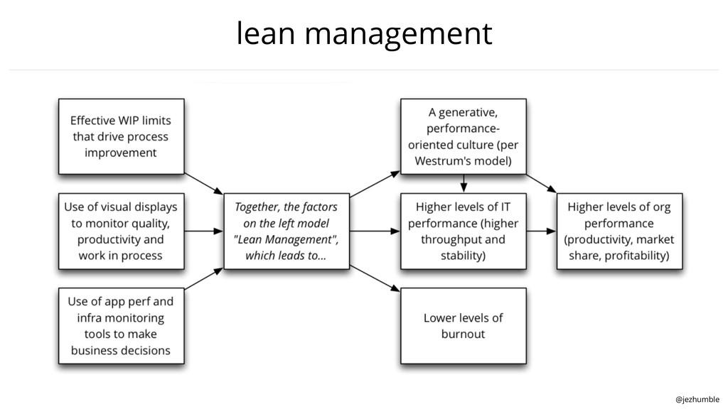 @jezhumble lean management