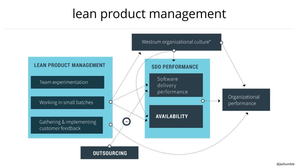 @jezhumble lean product management