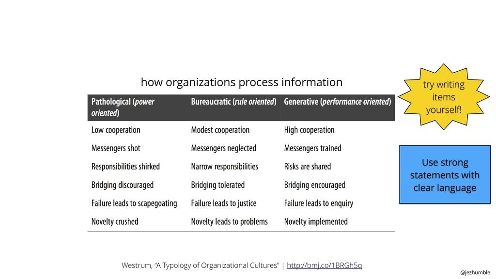 "@jezhumble Westrum, ""A Typology of Organization..."