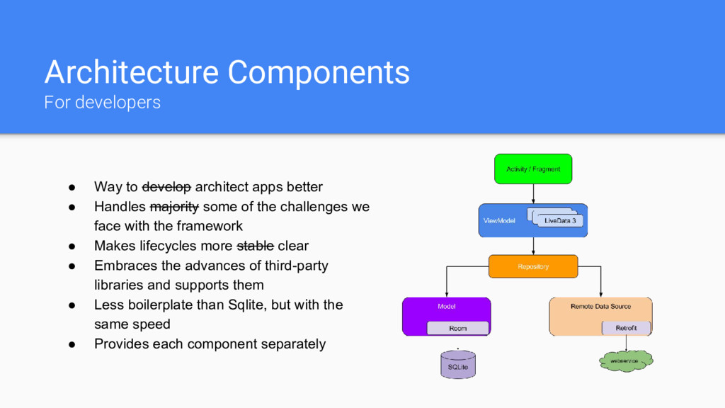 Architecture Components For developers ● Way to...