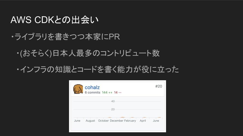 AWS CDKとの出会い ・ライブラリを書きつつ本家にPR   ・(おそらく)日本人最多のコン...