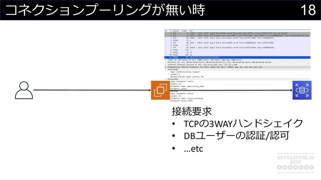 コネクションプーリングが無い時 接続要求 • TCPの3WAYハンドシェイク • DBユーザー...