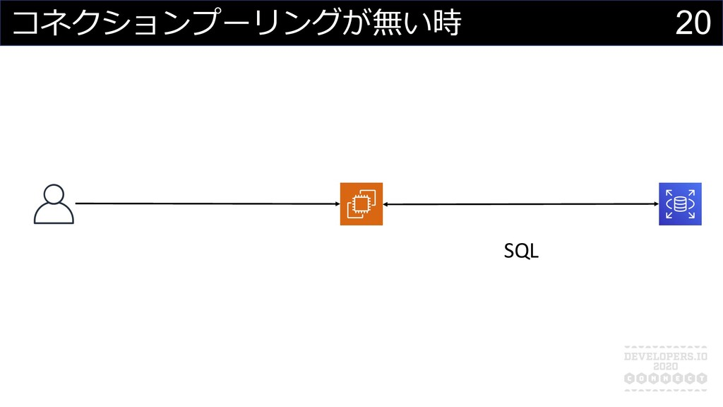 コネクションプーリングが無い時 SQL 20