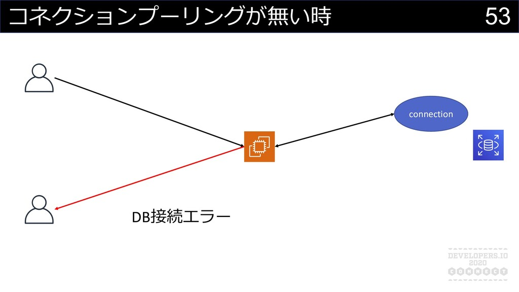 コネクションプーリングが無い時 DB接続エラー connection 53