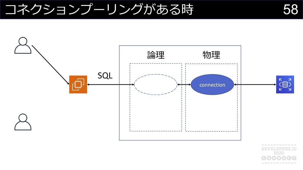 コネクションプーリングがある時 物理 論理 SQL connection connection...