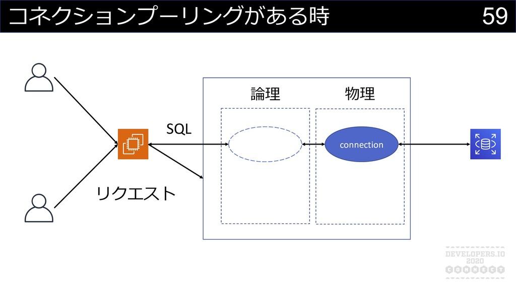 コネクションプーリングがある時 物理 論理 リクエスト SQL connection conn...