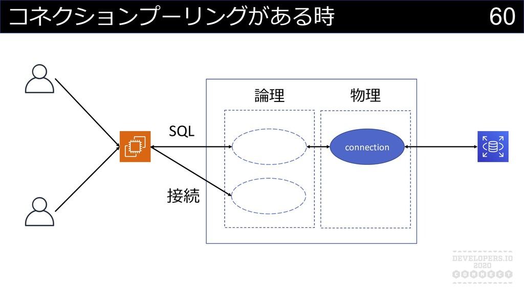 コネクションプーリングがある時 物理 論理 connection 接続 SQL connect...