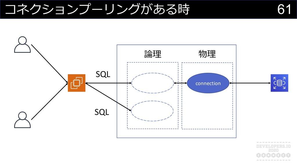 コネクションプーリングがある時 物理 論理 connection SQL SQL connec...