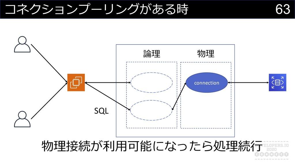 コネクションプーリングがある時 物理 論理 connection SQL 物理接続が利⽤可能に...