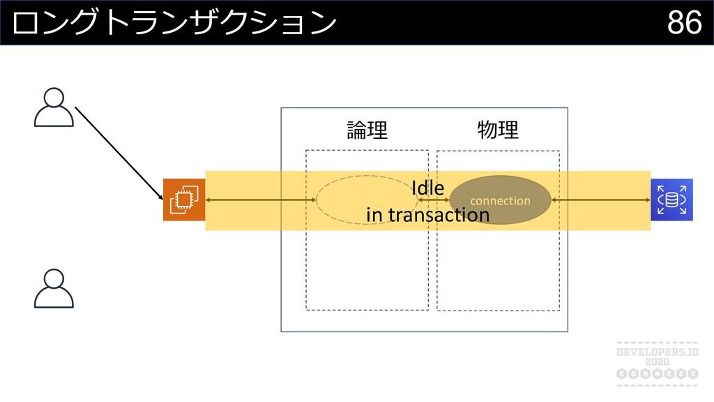 ロングトランザクション 物理 論理 connection connection Idle in...