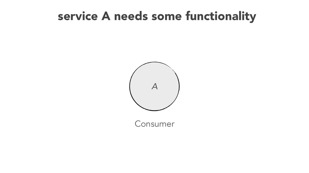 55 service A needs some functionality Consumer A