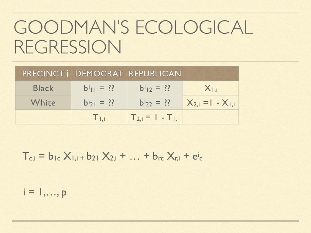 GOODMAN'S ECOLOGICAL REGRESSION PRECINCT DEMOCR...