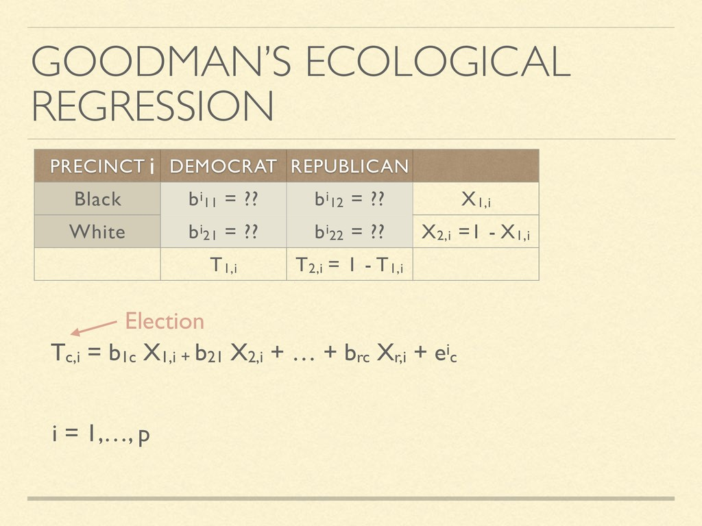GOODMAN'S ECOLOGICAL REGRESSION PRECINCT DEMOCR...