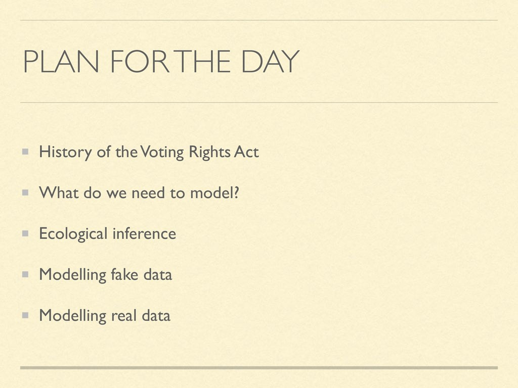 PLAN FOR THE DAY History of the Voting Rights A...