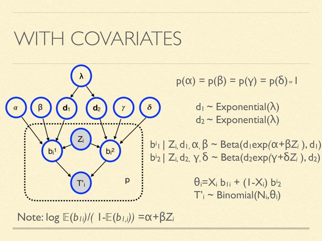 WITH COVARIATES p(α) = p(β) = p(γ) = p(δ)∝1 d1 ...